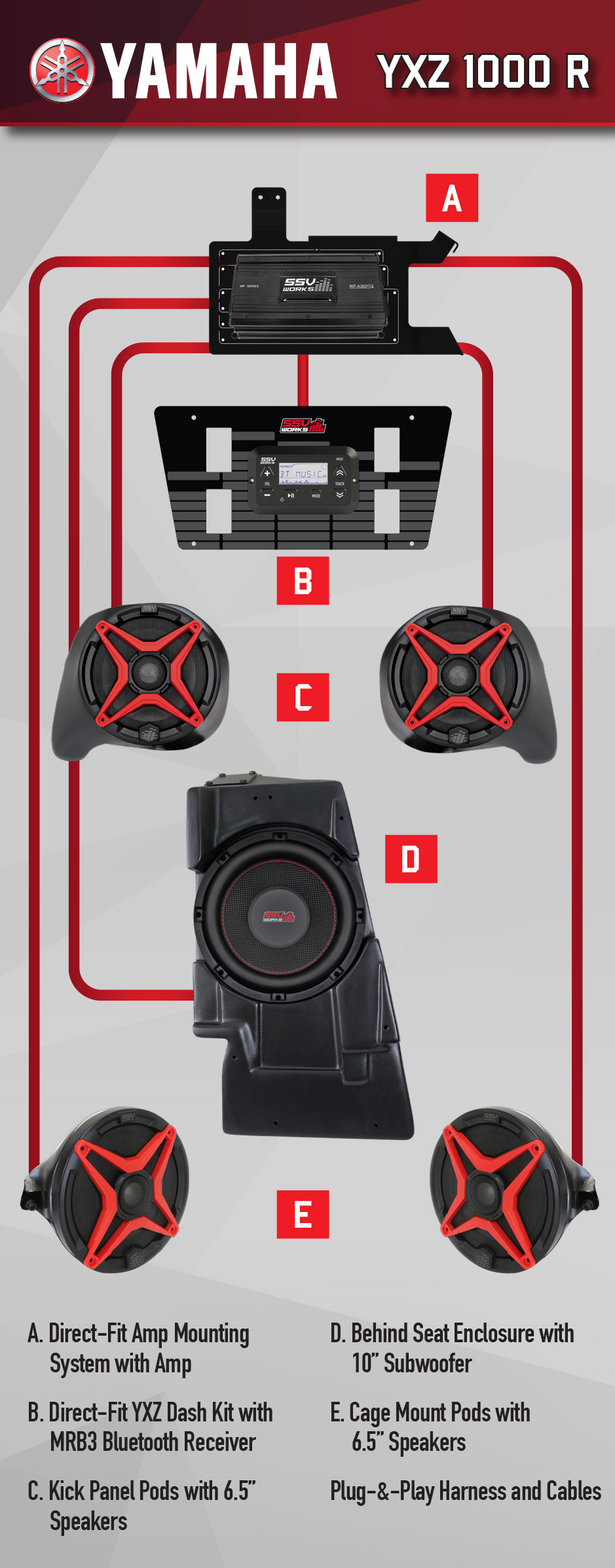 YXZ kit ssv works yamaha yxz1000r 3 speaker plug n play stereo system ssv works wp-id5 wiring harness at gsmportal.co