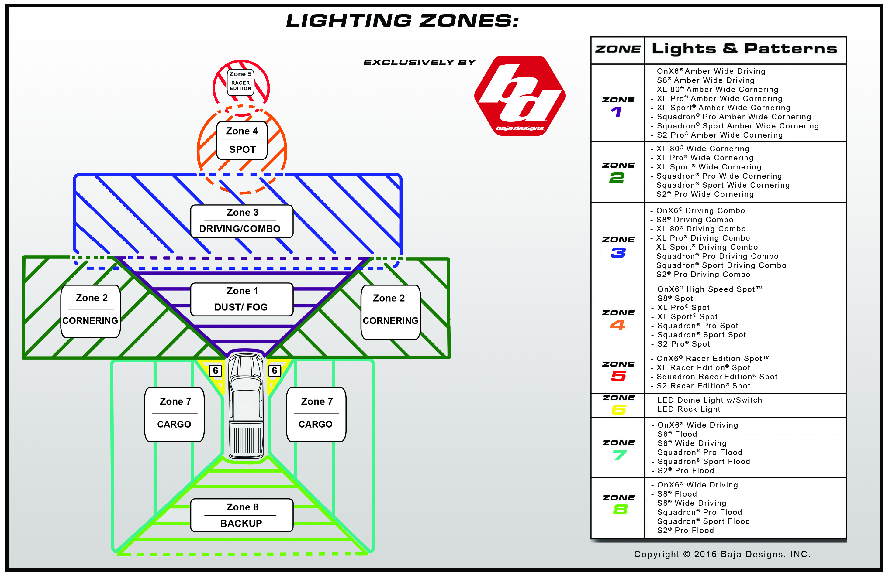 Baja Designs Wiring Switch Diagrams. Baja Mini Bike Wiring, Baja 90 on baja designs wiring-diagram, 5 pin cdi wire diagram, baja motorsports wiring-diagram, 2002 honda xr 100 wiring diagram,