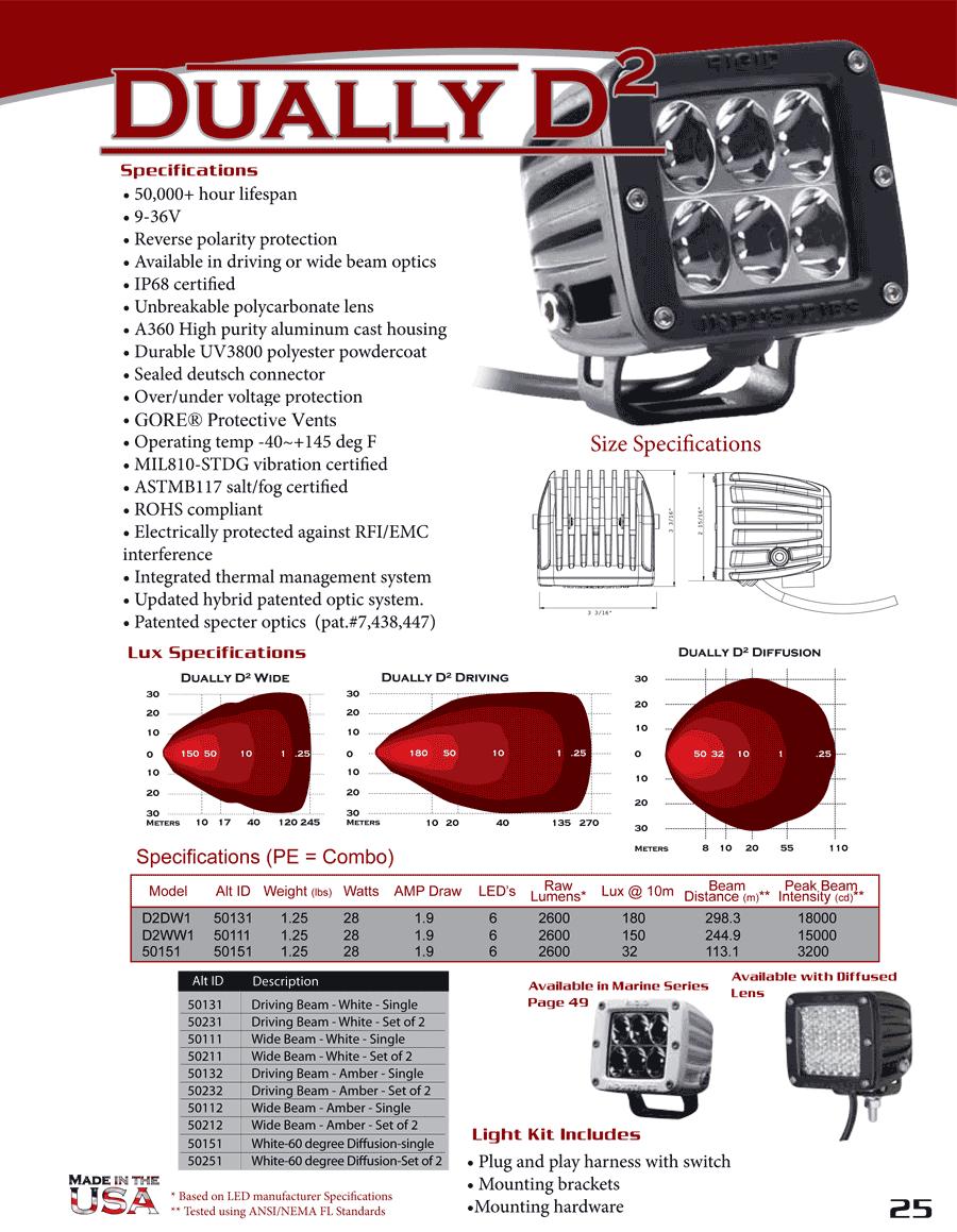 rigid industries ford f150 raptor dually d2 fog light kit