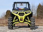 Super ATV Polaris RZR S / RZR 4 3