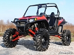 Super ATV Polaris RZR XP 900 Lift Kit - 6 Inch