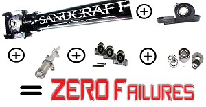 Sandcraft RCR Polaris RZR Turbo Complete Drivetrain Solution